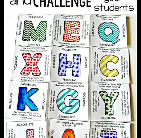 A Fun way to Motivate and Challenge your students in Math