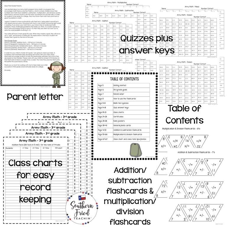 Math Facts Fluency Program Third Grade (All Operations) - Southern ...